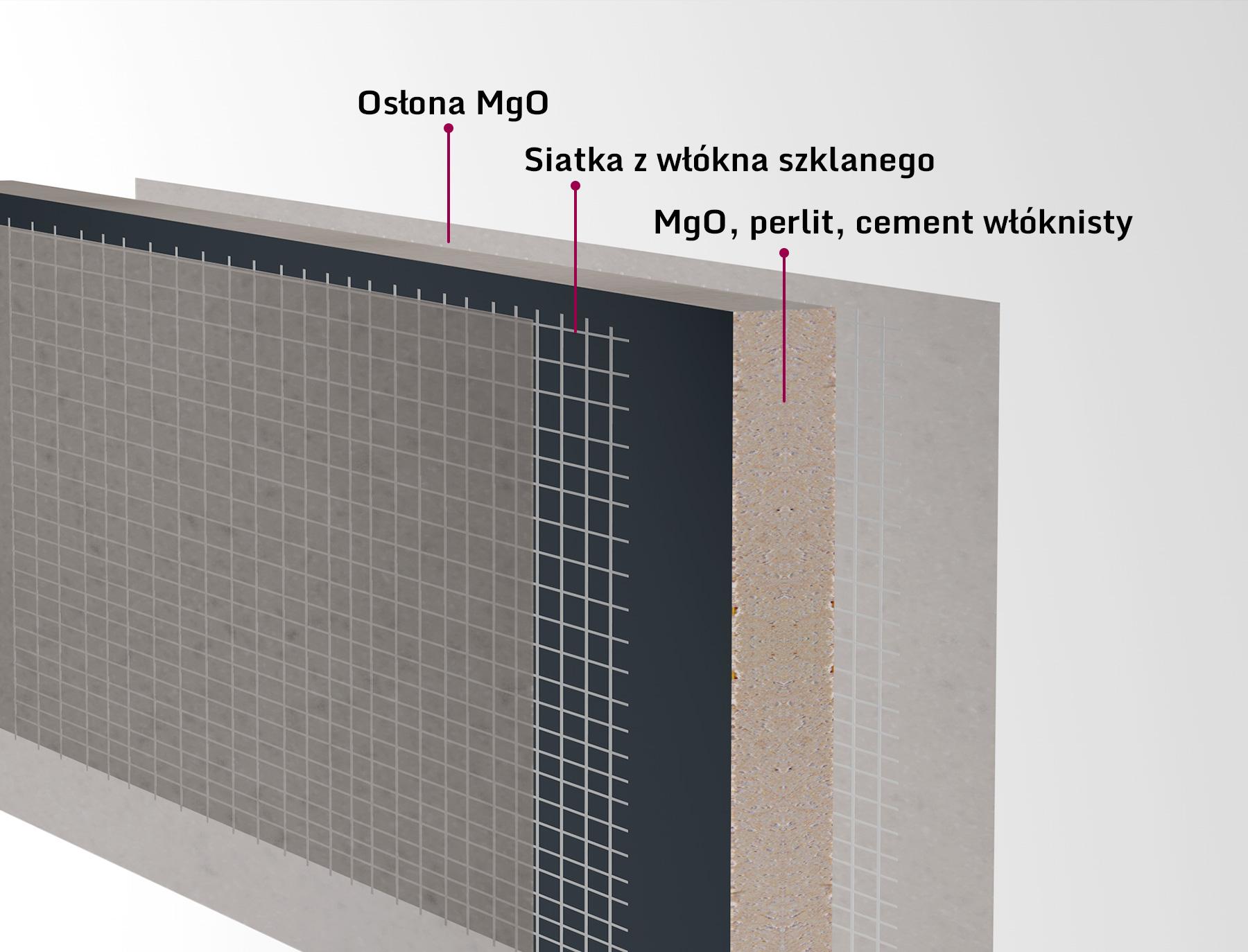 plyta-MgO-budowa6