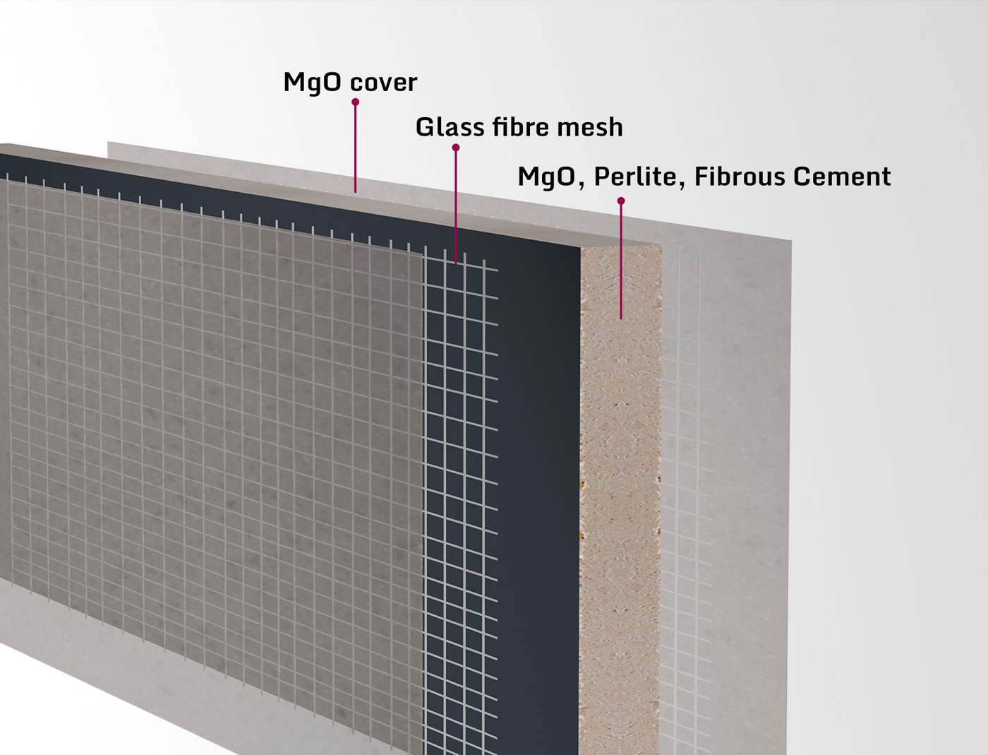 plyta-MgO-built